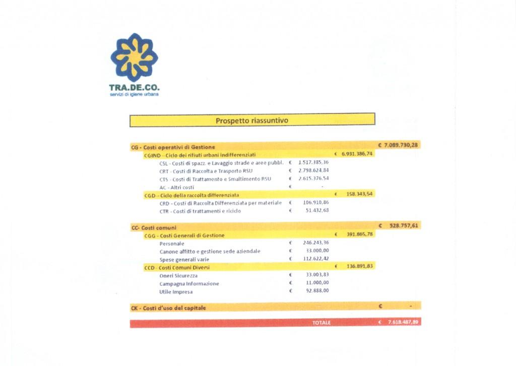 piano economico tradeco 2 settembre 2013 1