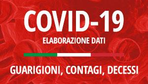 covidb