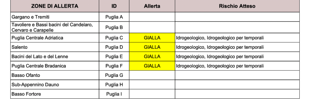 Puglia, maltempo: allerta per temporali, codice giallo per il Salento Protezione civile, previsioni meteo