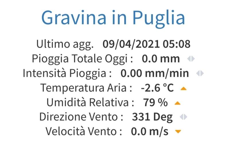 Foggiano e Murgia |  ancora una fredda notte Puglia |  meteo |  prospettiva di temperature in rialzo