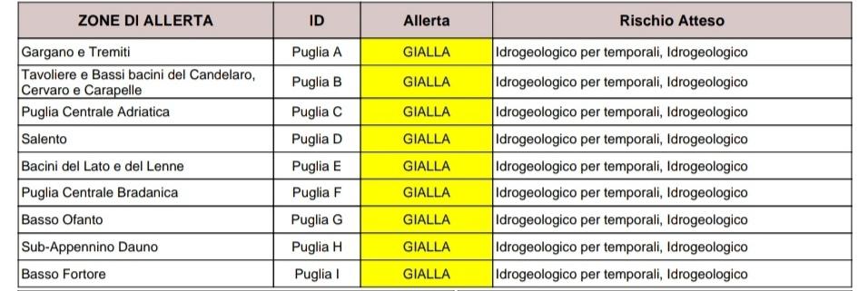 Puglia, maltempo: allerta per temporali Protezione civile, previsioni meteo