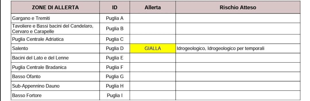 Puglia, maltempo: allerta, possibili temporali. Codice giallo per il Salento Protezione civile, previsioni meteo